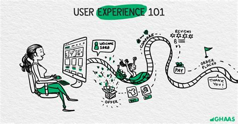 8 Simple Tactics to Improve Your Website's User Experience