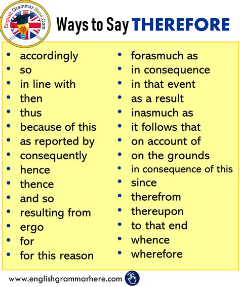 Ways to Say THEREFORE in English - English Grammar Here