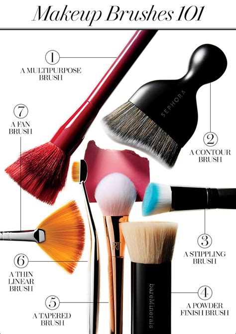 7 Makeup Brushes You Didn't Know You Needed | Glamour