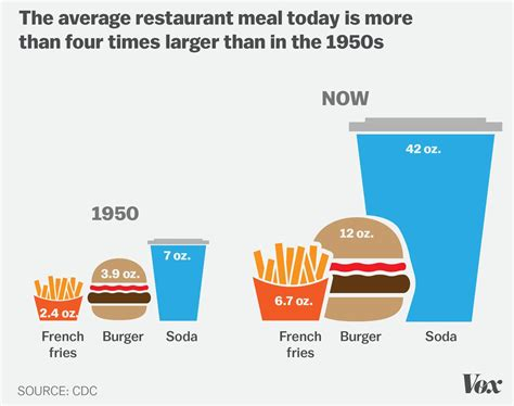 Obesity in America 2018: 7 charts that explain why it's so