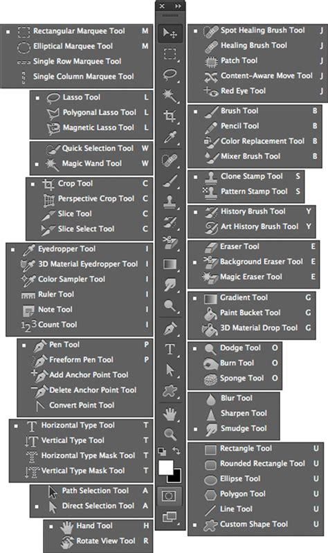 Photoshop CS6 All-in-One For Dummies Cheat Sheet - dummies